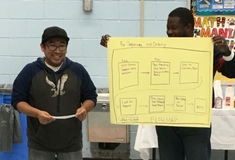 Thinking Maps Parent Workshop