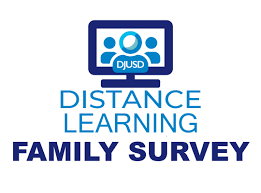 Distance Learning Surveys