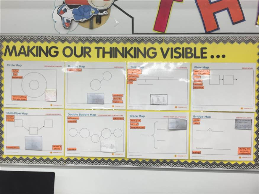 Making our thinking visible