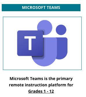 MICROSOFT TEAMS VIDEO DIRECTIONS